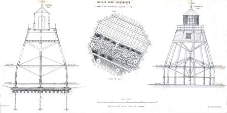 Maplin_Sands_Lighthouse_founded_on_Mitchells_screw_piles